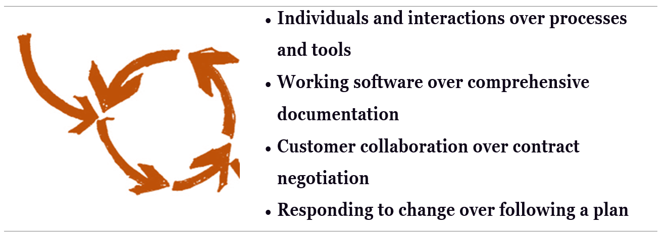 Agile for All 3
