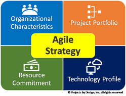 Integrating Agile 3