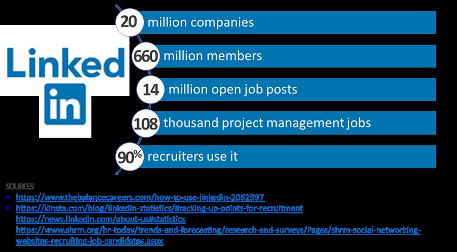 LinkedIn for PM Career 1