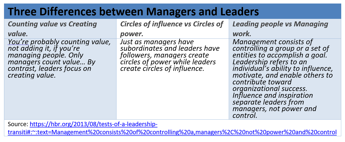 PM and Leader 2
