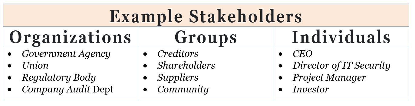 Stakeholder Register 2