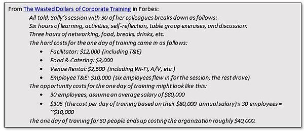 True Cost of Corporate Training 2