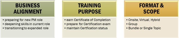 Types of cororate training 2