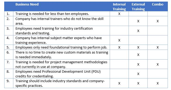 What is Corporate Training 1a