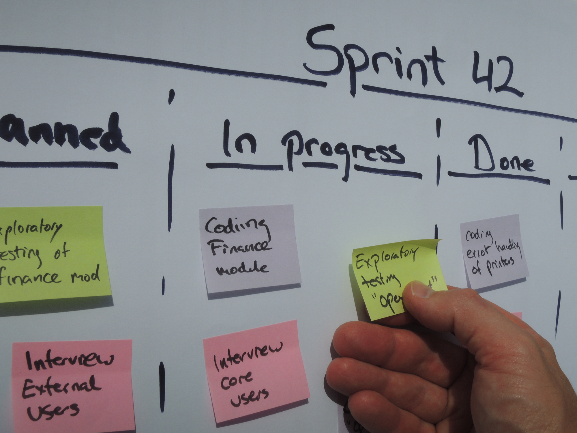 Agile vs. Scrum: Is There a Difference?